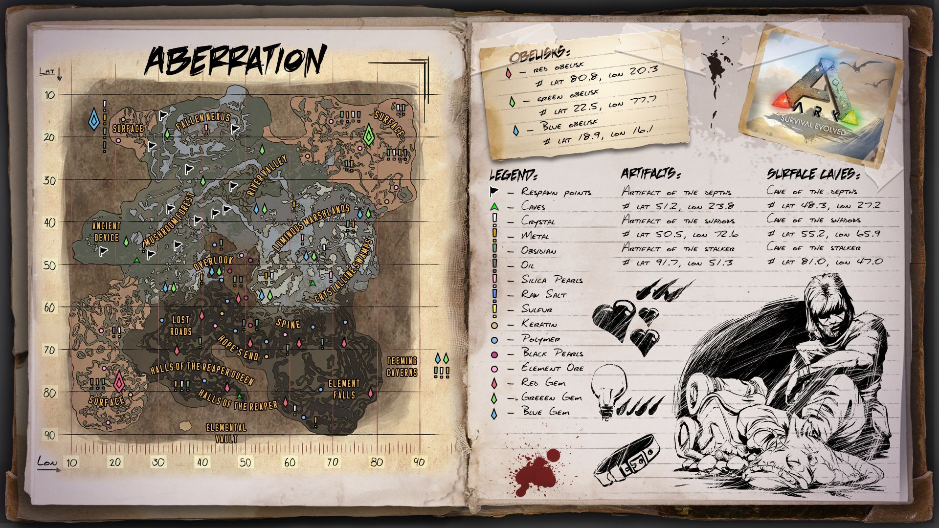 Aberration Map